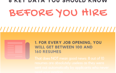 8 Key Data You Should Know Before You Hire – Infographic